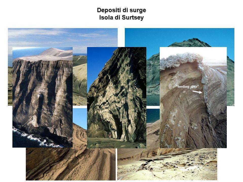 Depositi di surge Isola di Surtsey