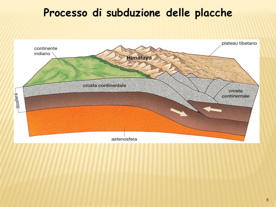 Processo di subduzione delle placche