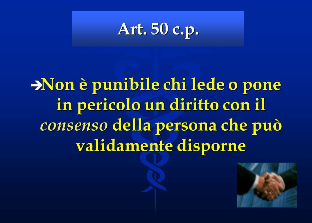 Art. 50 c.p.