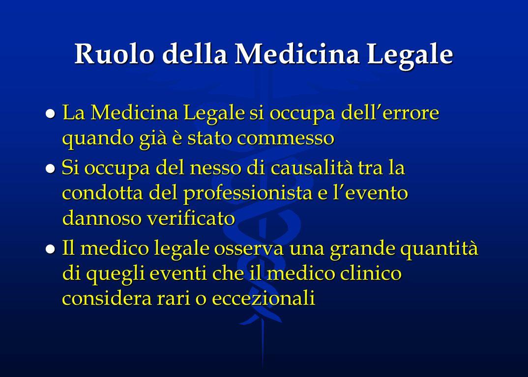 Ruolo della Medicina Legale
