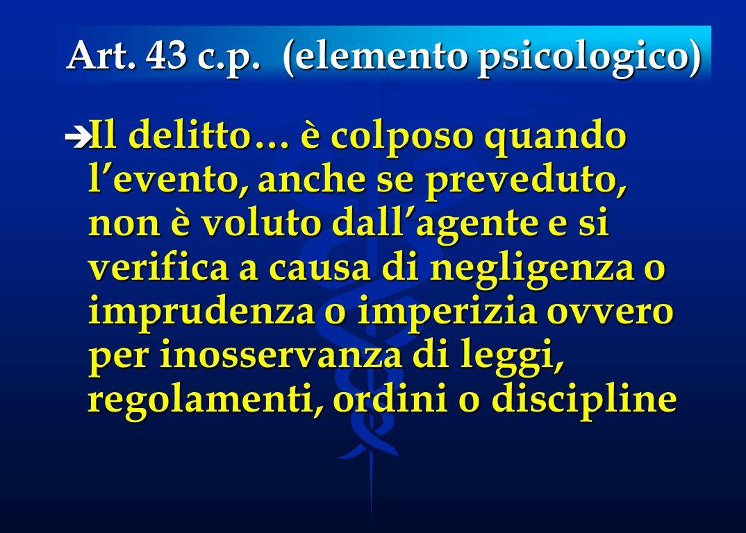 Art. 43 c.p. (elemento psicologico)