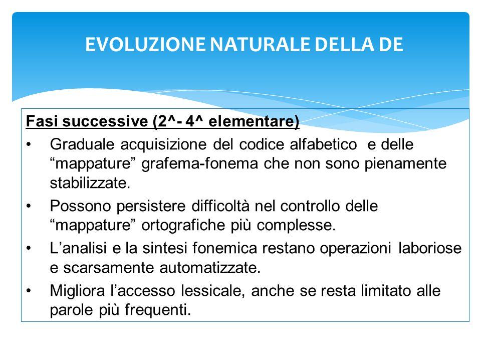EVOLUZIONE NATURALE DELLA DE