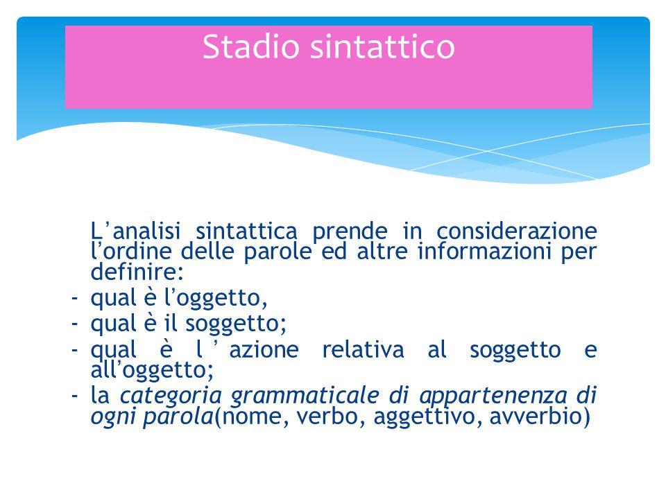 Stadio sintattico L'analisi sintattica prende in considerazione l'ordine delle parole ed altre informazioni per definire: