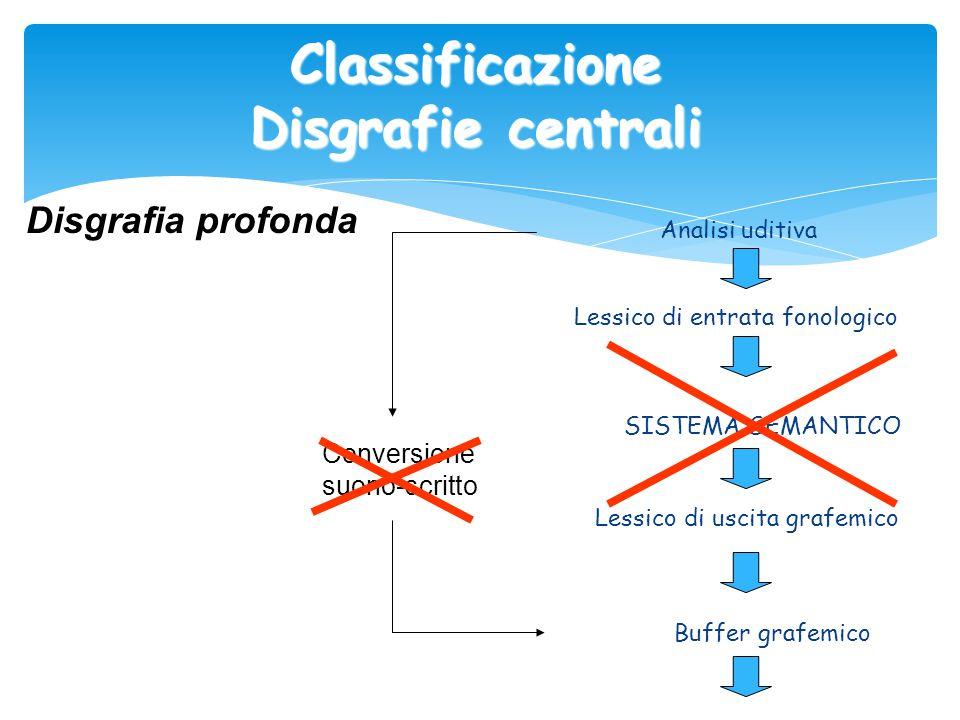 Classificazione Disgrafie centrali