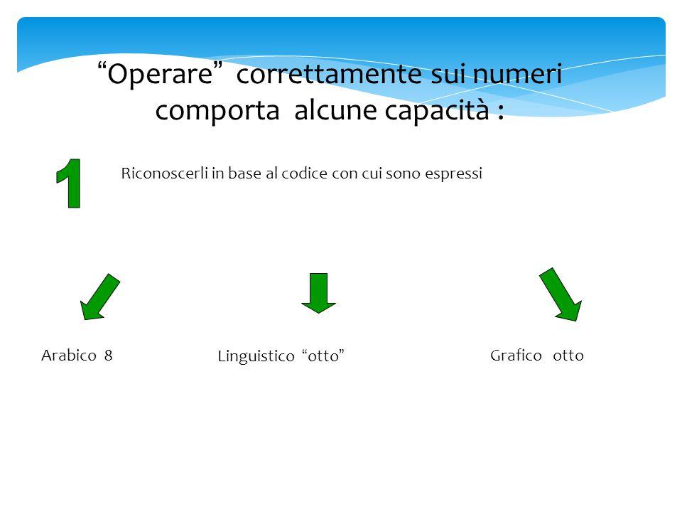 Operare correttamente sui numeri comporta alcune capacità :