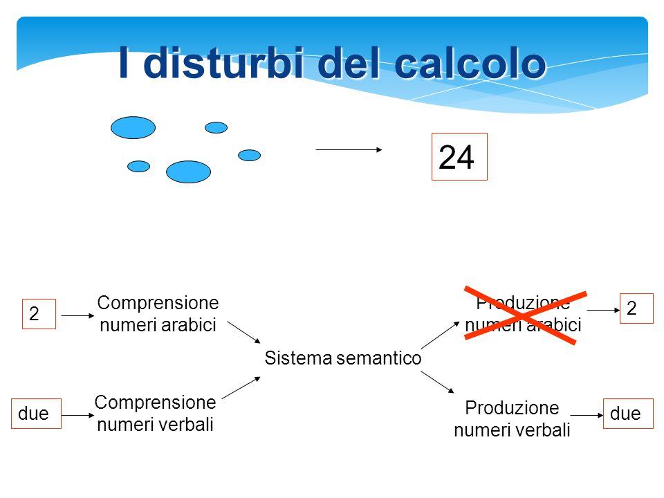 I disturbi del calcolo 24 Comprensione numeri arabici
