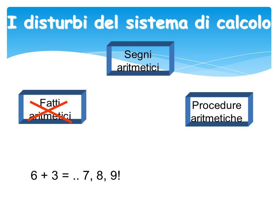 I disturbi del sistema di calcolo