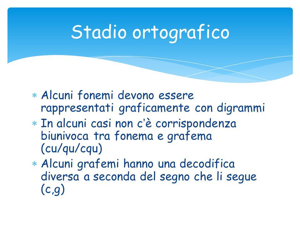 Stadio ortografico Alcuni fonemi devono essere rappresentati graficamente con digrammi.