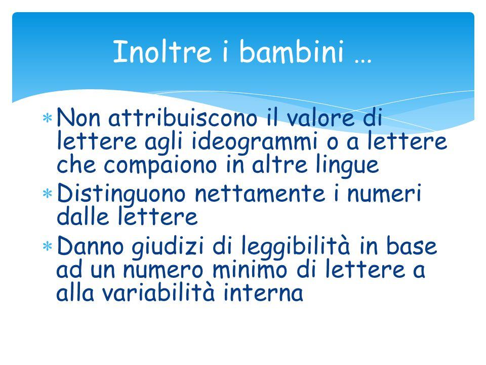 Inoltre i bambini … Non attribuiscono il valore di lettere agli ideogrammi o a lettere che compaiono in altre lingue.