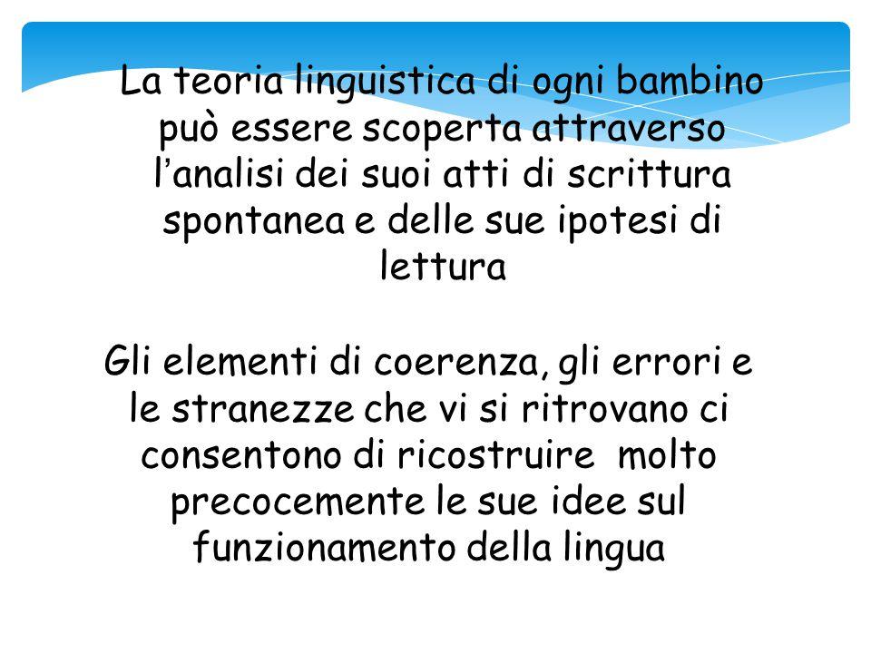 La teoria linguistica di ogni bambino può essere scoperta attraverso l'analisi dei suoi atti di scrittura spontanea e delle sue ipotesi di lettura