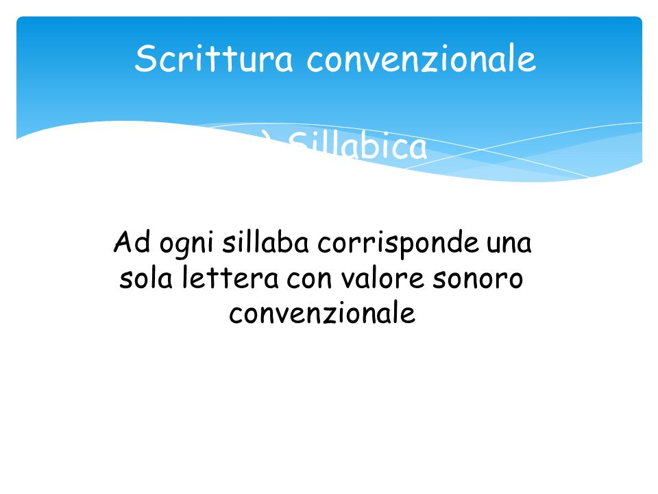 Scrittura convenzionale a) Sillabica