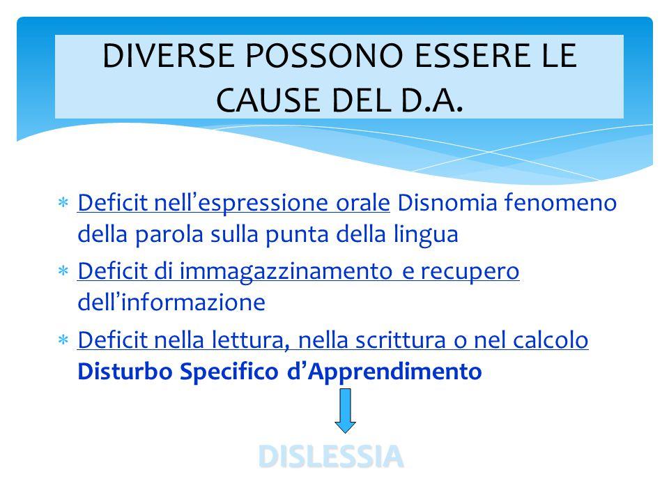 DIVERSE POSSONO ESSERE LE CAUSE DEL D.A.