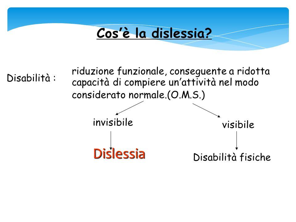 Dislessia Cos'è la dislessia