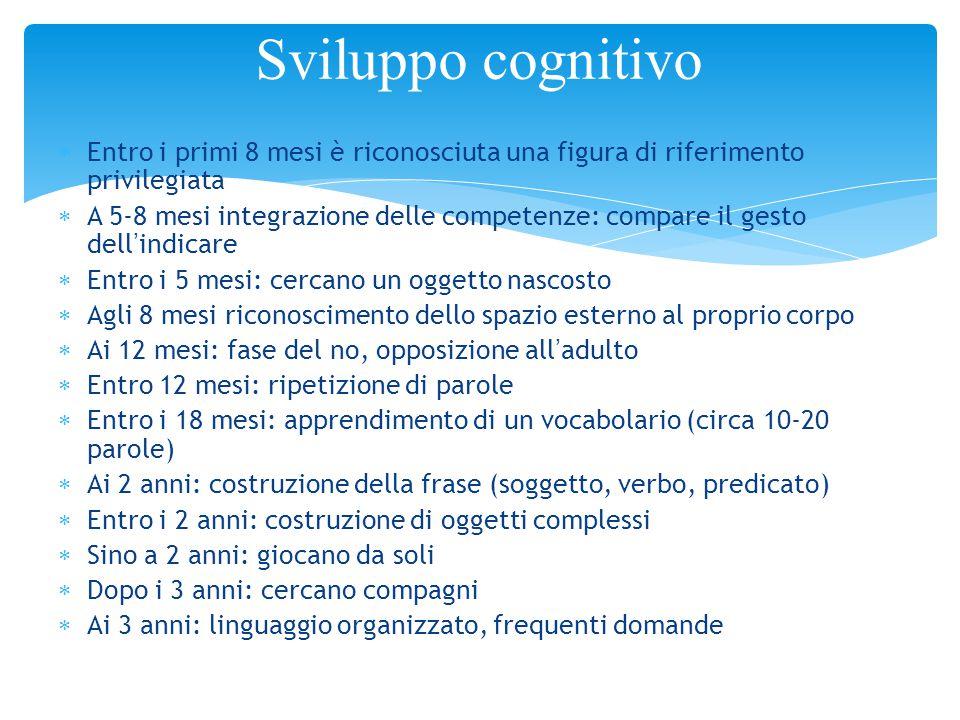 Sviluppo cognitivo Entro i primi 8 mesi è riconosciuta una figura di riferimento privilegiata.