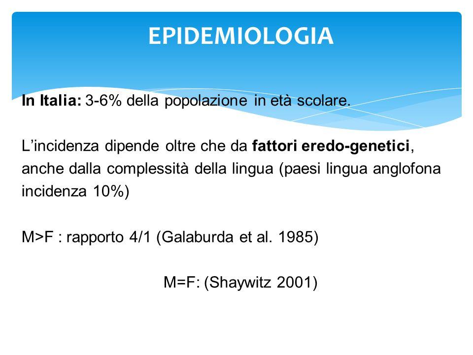 EPIDEMIOLOGIA In Italia: 3-6% della popolazione in età scolare.