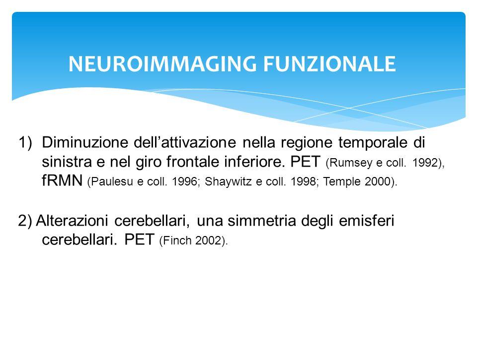 NEUROIMMAGING FUNZIONALE