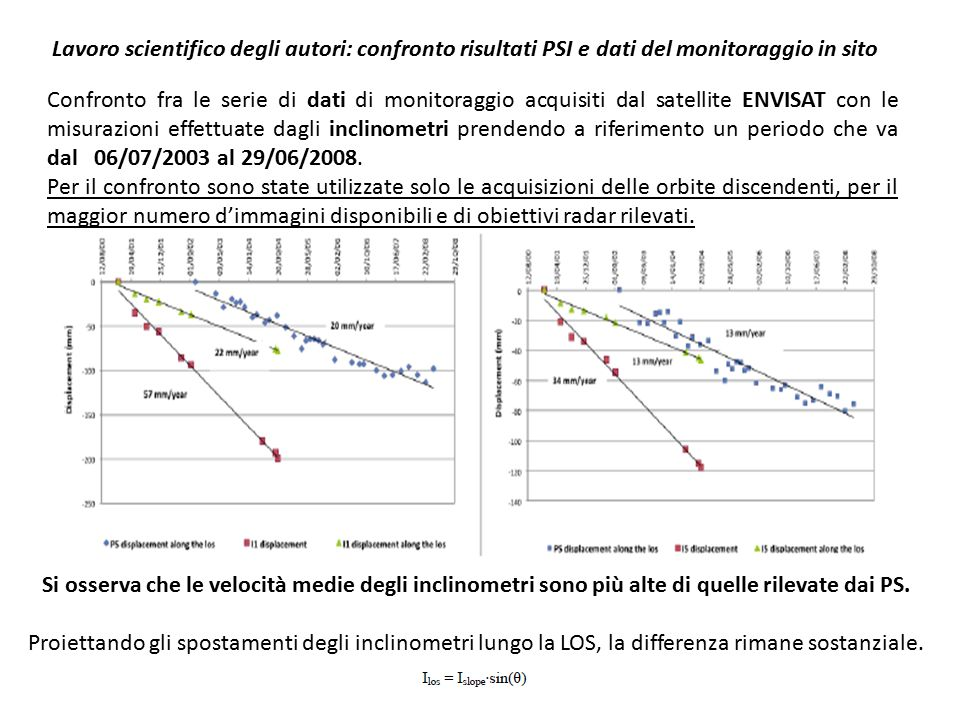 Lavoro scientifico degli autori: confronto risultati PSI e dati del monitoraggio in sito