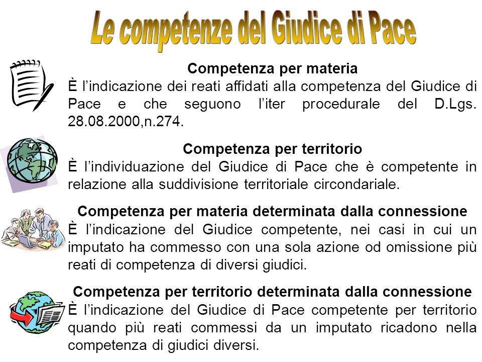 Le competenze del Giudice di Pace