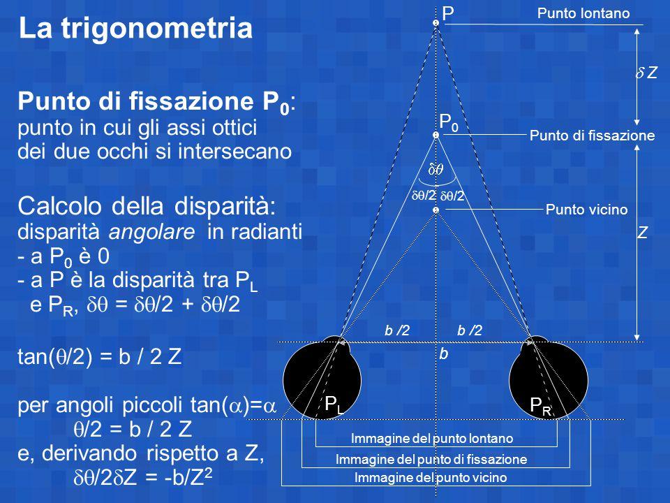 La trigonometria Punto di fissazione P0: Calcolo della disparità: