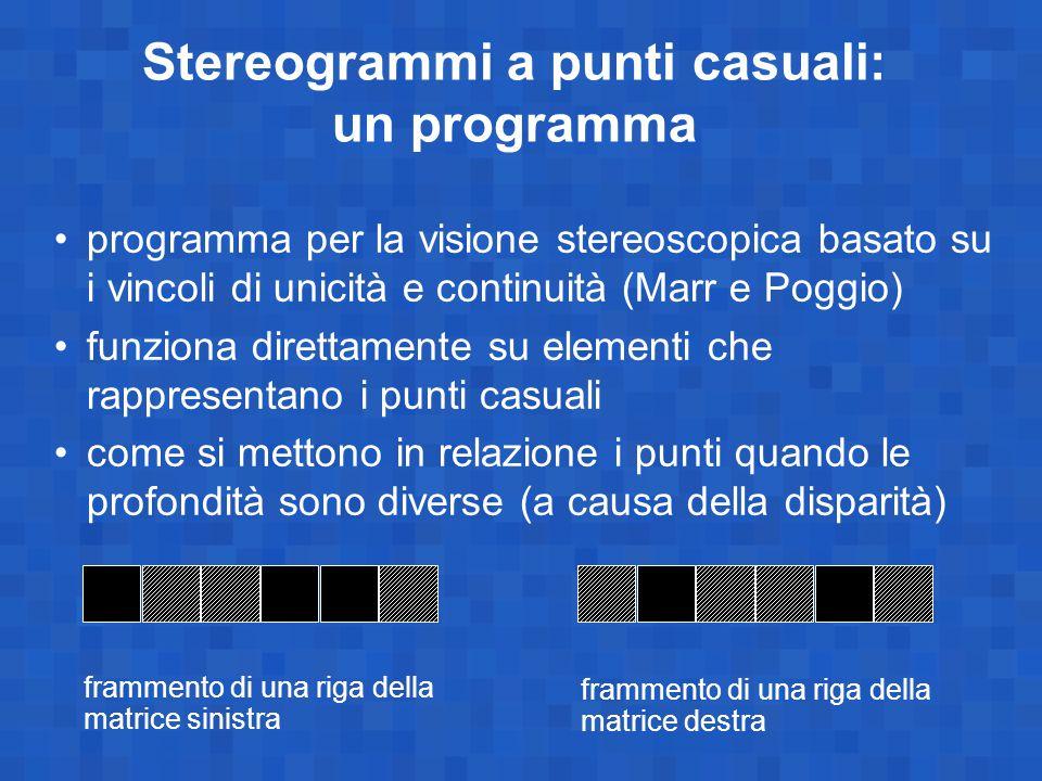 Stereogrammi a punti casuali: un programma