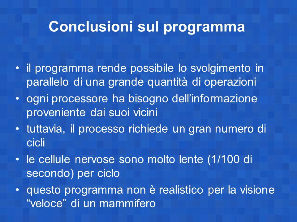 Conclusioni sul programma
