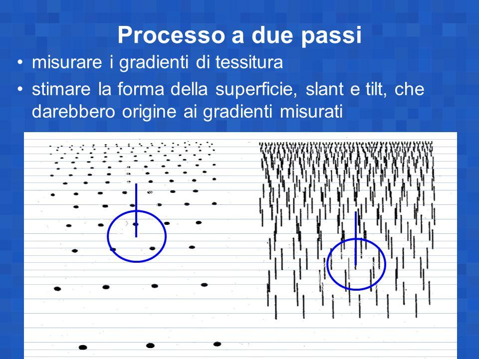 Processo a due passi misurare i gradienti di tessitura