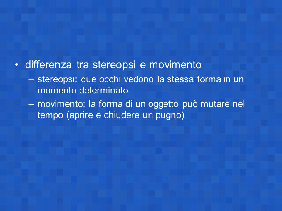 differenza tra stereopsi e movimento