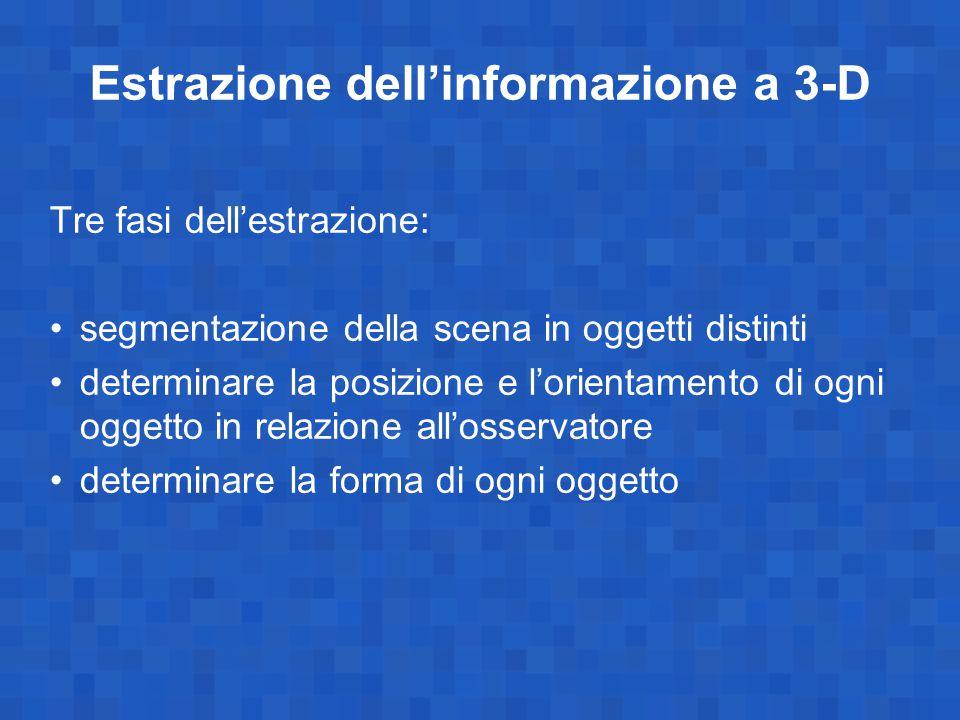 Estrazione dell'informazione a 3-D