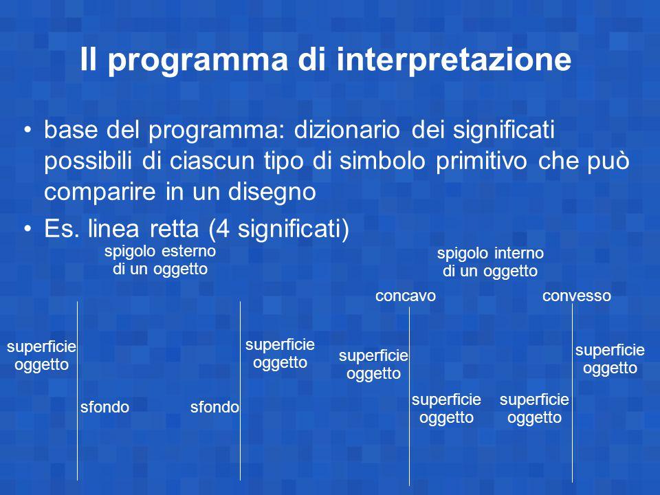 Il programma di interpretazione