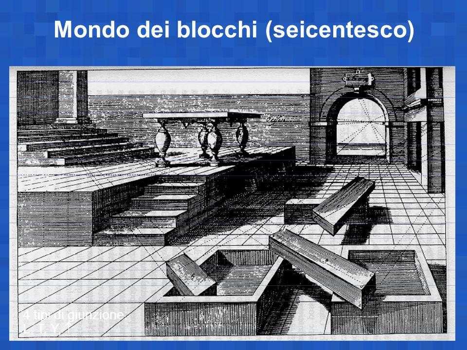 Mondo dei blocchi (seicentesco)