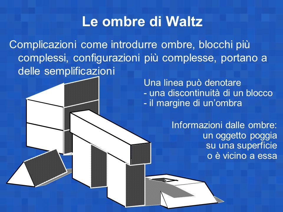 Le ombre di Waltz Complicazioni come introdurre ombre, blocchi più complessi, configurazioni più complesse, portano a delle semplificazioni.