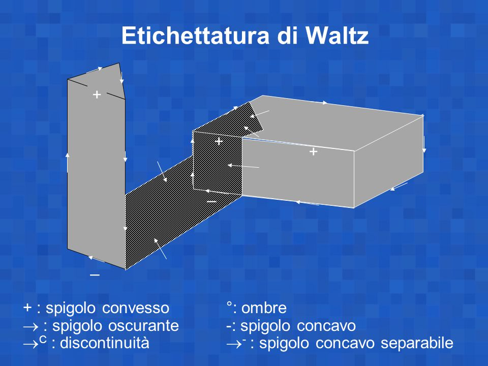 Etichettatura di Waltz