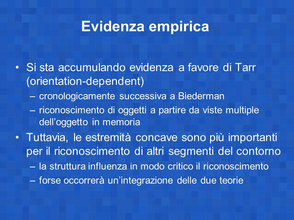 Evidenza empirica Si sta accumulando evidenza a favore di Tarr (orientation-dependent) cronologicamente successiva a Biederman.