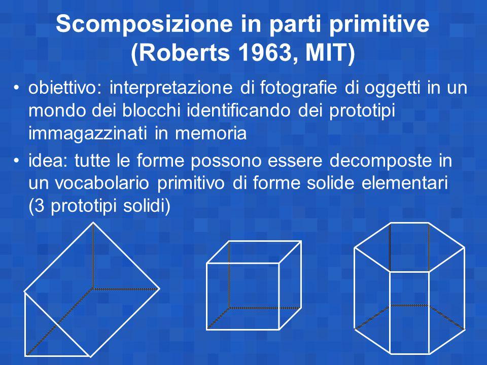 Scomposizione in parti primitive (Roberts 1963, MIT)