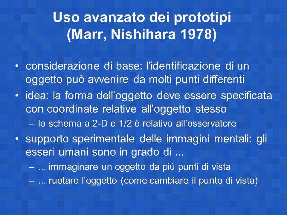 Uso avanzato dei prototipi (Marr, Nishihara 1978)