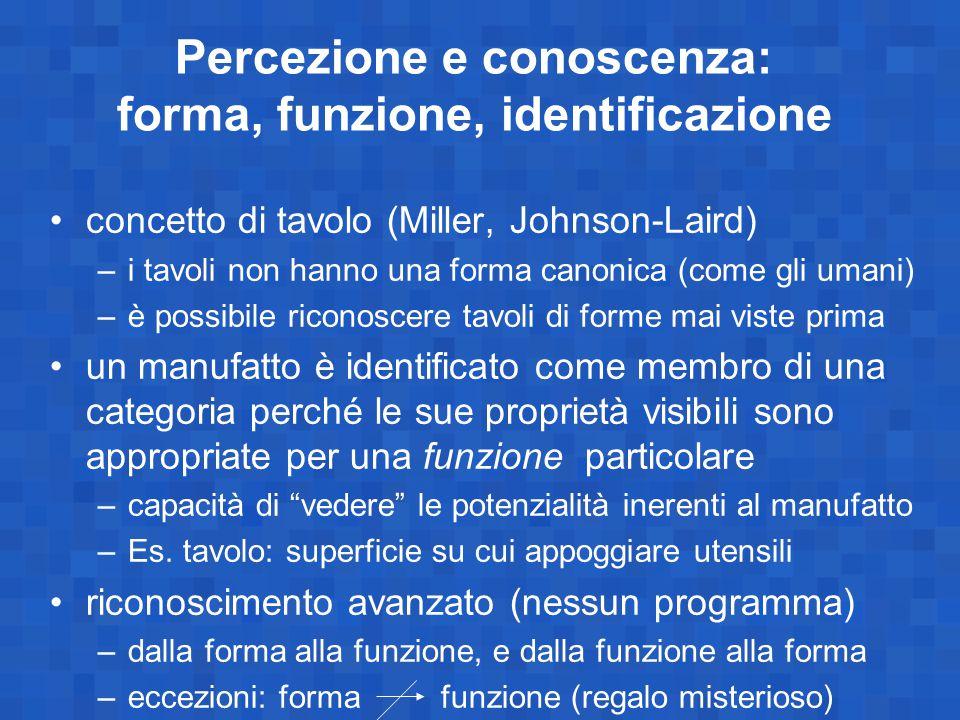 Percezione e conoscenza: forma, funzione, identificazione