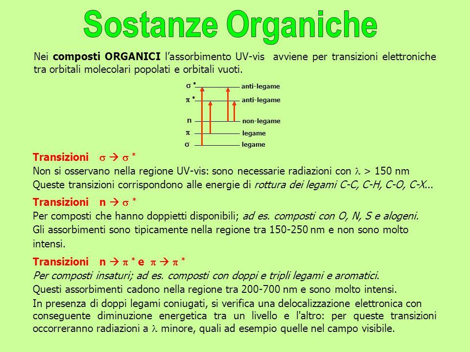 Sostanze Organiche