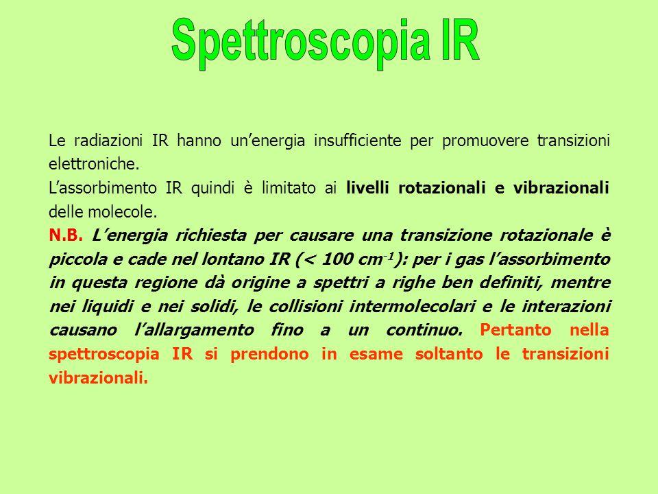 Spettroscopia IR Le radiazioni IR hanno un'energia insufficiente per promuovere transizioni elettroniche.