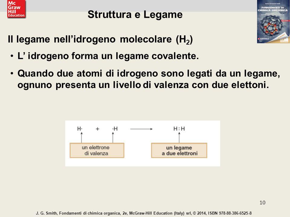 Struttura e Legame Il legame nell'idrogeno molecolare (H2)