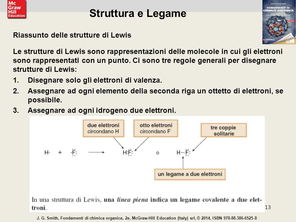 Struttura e Legame Riassunto delle strutture di Lewis