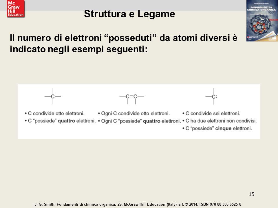 Struttura e Legame Il numero di elettroni posseduti da atomi diversi è indicato negli esempi seguenti: