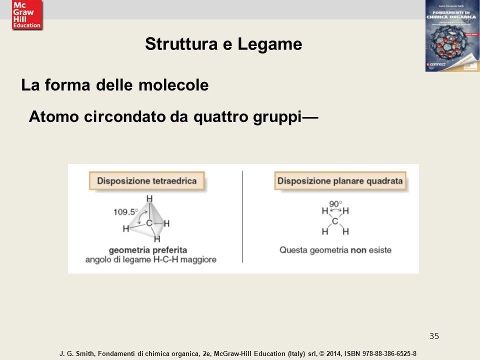 Struttura e Legame La forma delle molecole