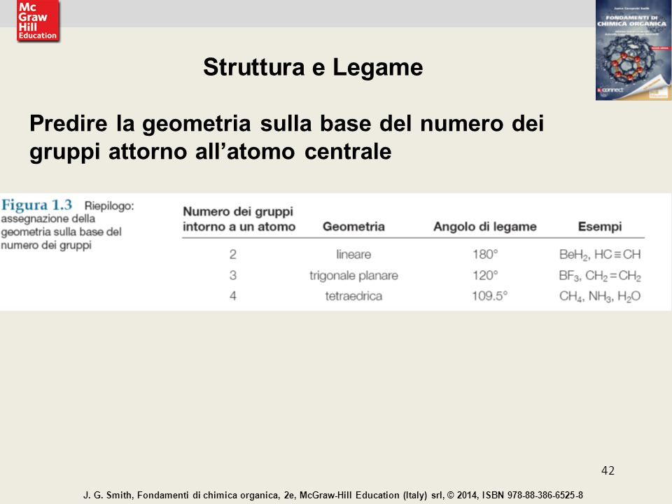 Struttura e Legame Predire la geometria sulla base del numero dei gruppi attorno all'atomo centrale