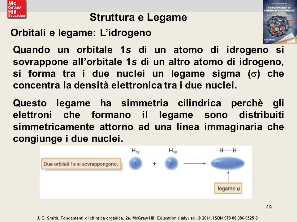 Struttura e Legame Orbitali e legame: L'idrogeno