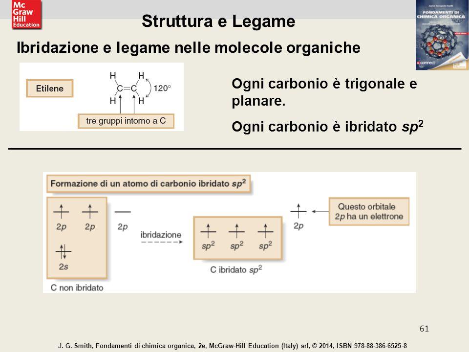 Struttura e Legame Ibridazione e legame nelle molecole organiche