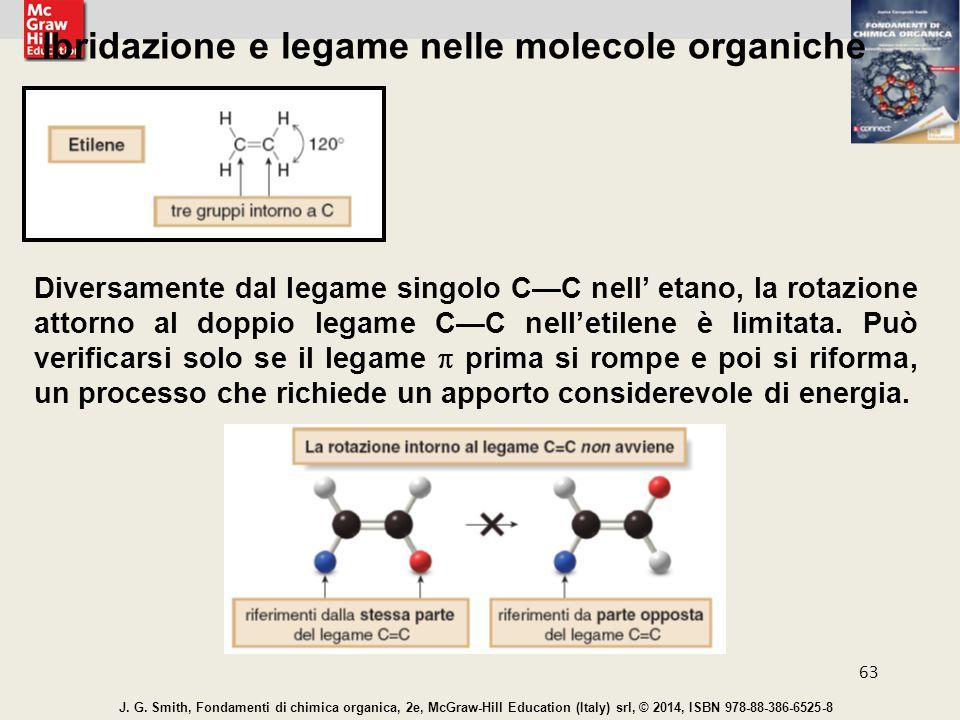 Ibridazione e legame nelle molecole organiche