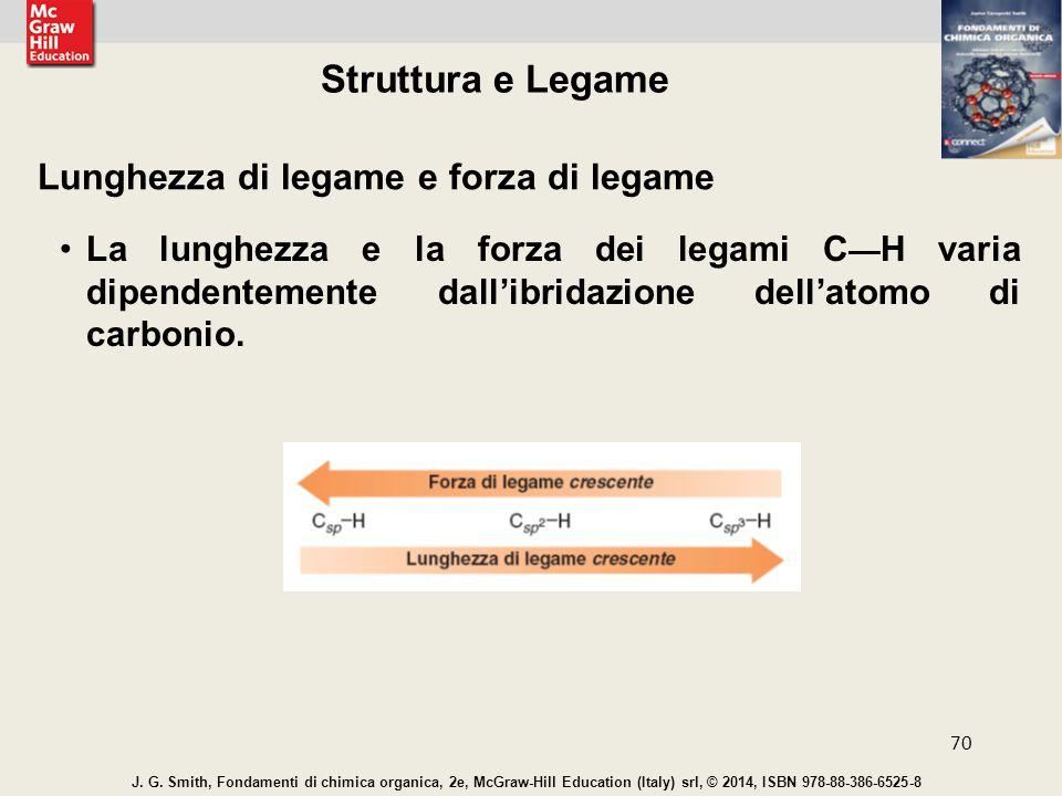 Struttura e Legame Lunghezza di legame e forza di legame