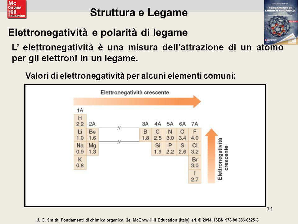 Struttura e Legame Elettronegatività e polarità di legame