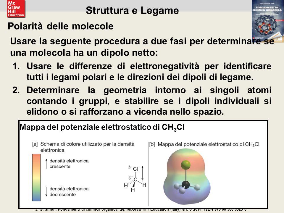 Struttura e Legame Polarità delle molecole