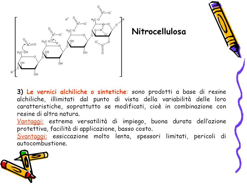 Nitrocellulosa